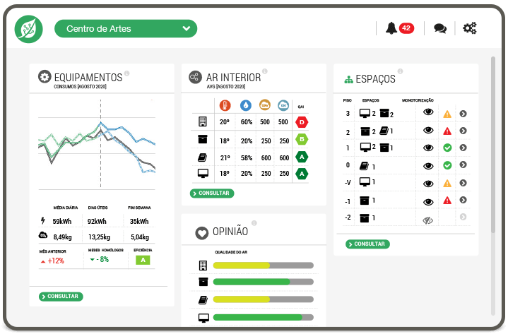 Building page [dashboard]