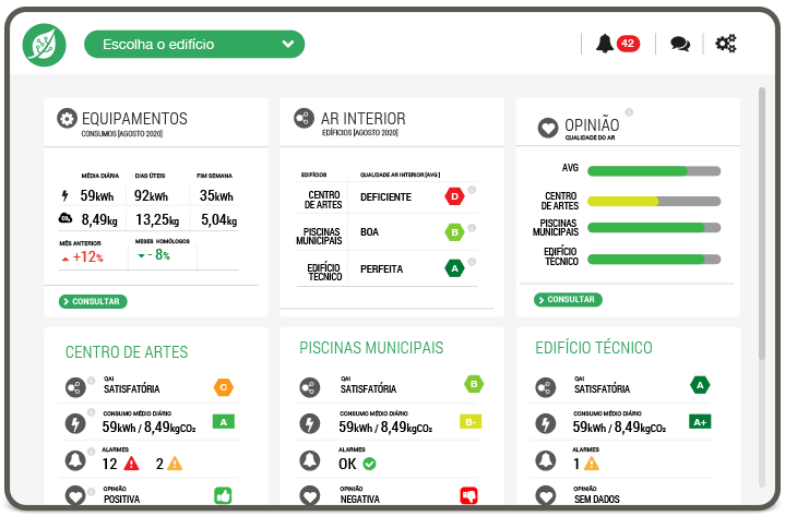 Homepage [client dashboard]